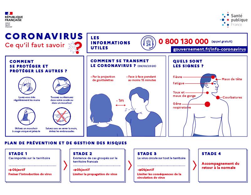 Infographie_Coronavirus_vdef_1255722